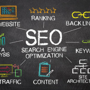 Blackboard infographic diagraming what is involved in SEO